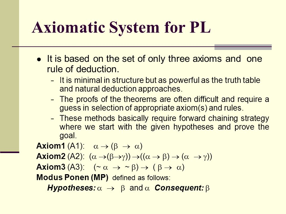 Axiomatic System for PL