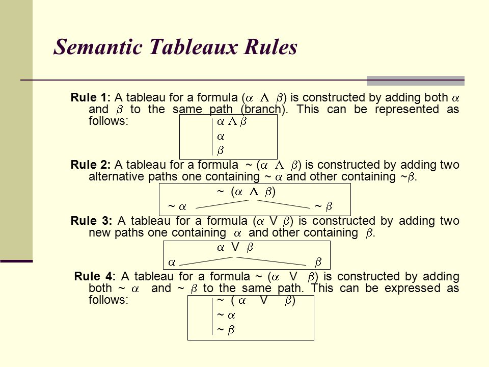 Semantic Tableaux Rules