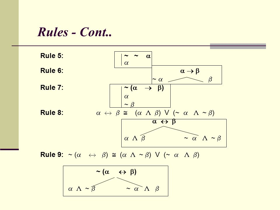 Rules - Cont.. Rule 5: ~ ~   Rule 6:    ~   Rule 7: ~ (  ) 