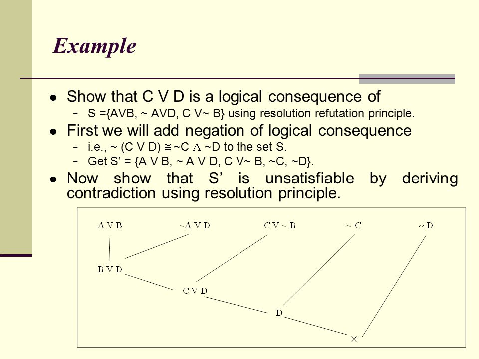 Example Show that C V D is a logical consequence of