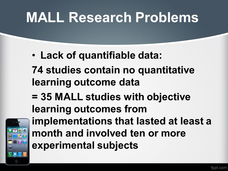 MALL Research Problems