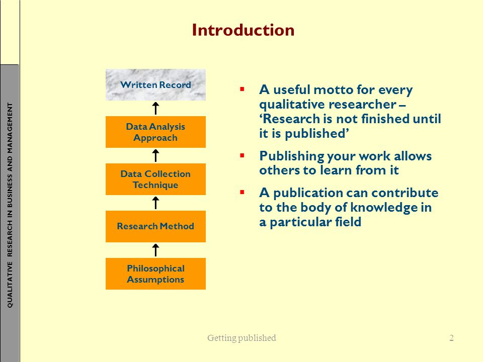 Introduction Written Record. Data Analysis Approach. Data Collection Technique. Research Method.