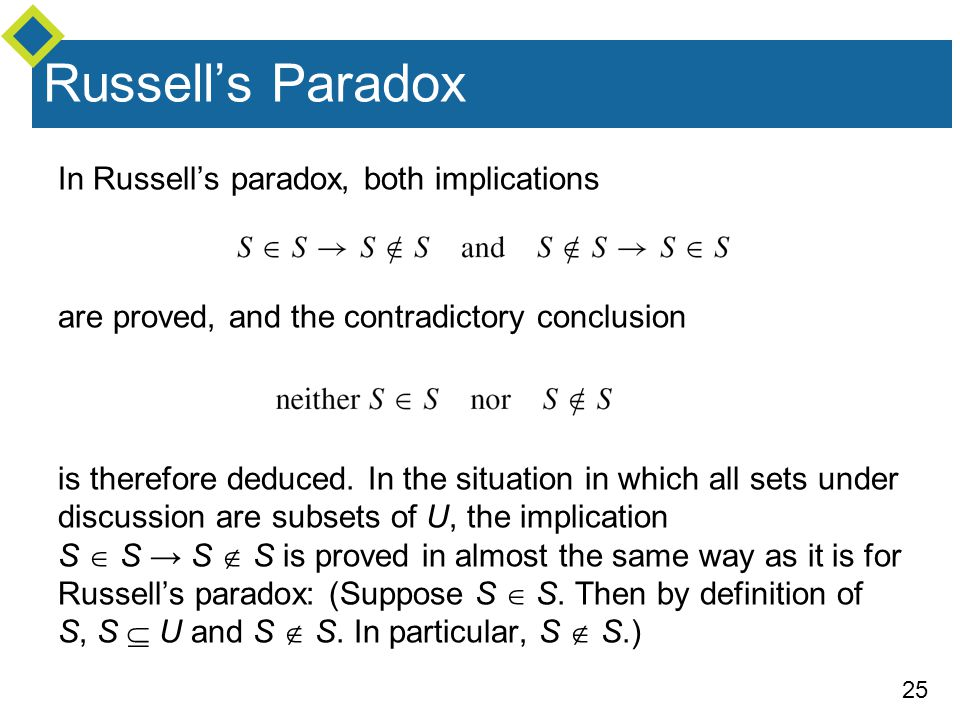 Russell's Paradox In Russell's paradox, both implications