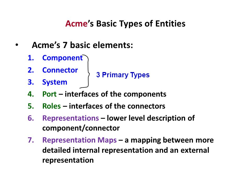 Acme's Basic Types of Entities