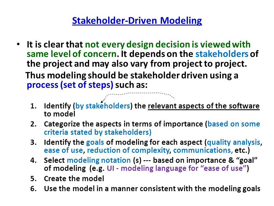 Stakeholder-Driven Modeling