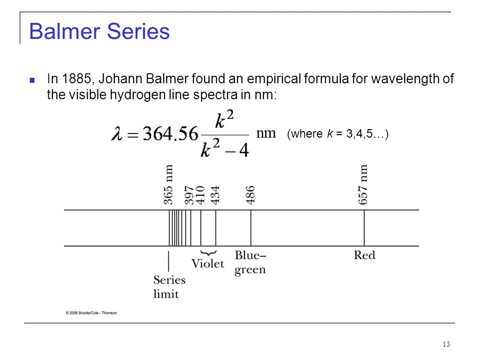 Balmer Series nm (where k = 3,4,5…)