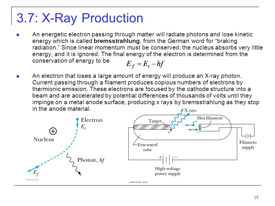 3.7: X-Ray Production