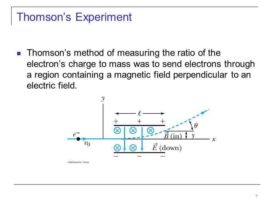 Thomson's Experiment