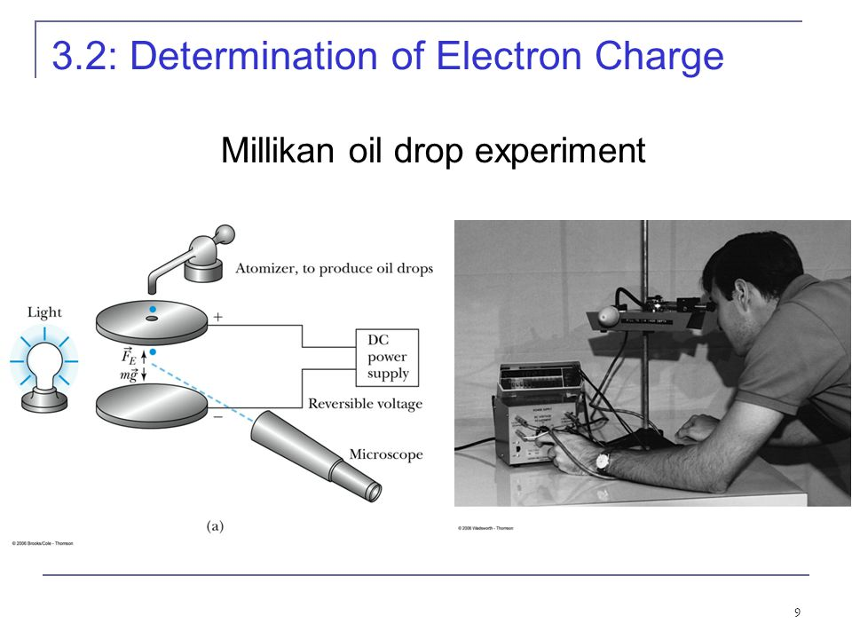 3.2: Determination of Electron Charge