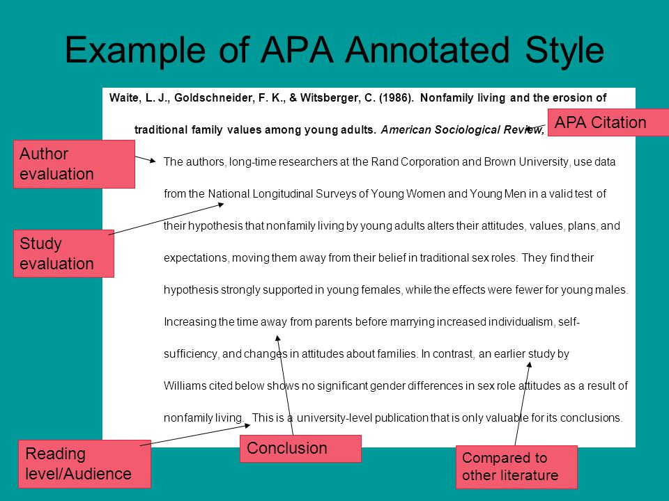 Example of APA Annotated Style