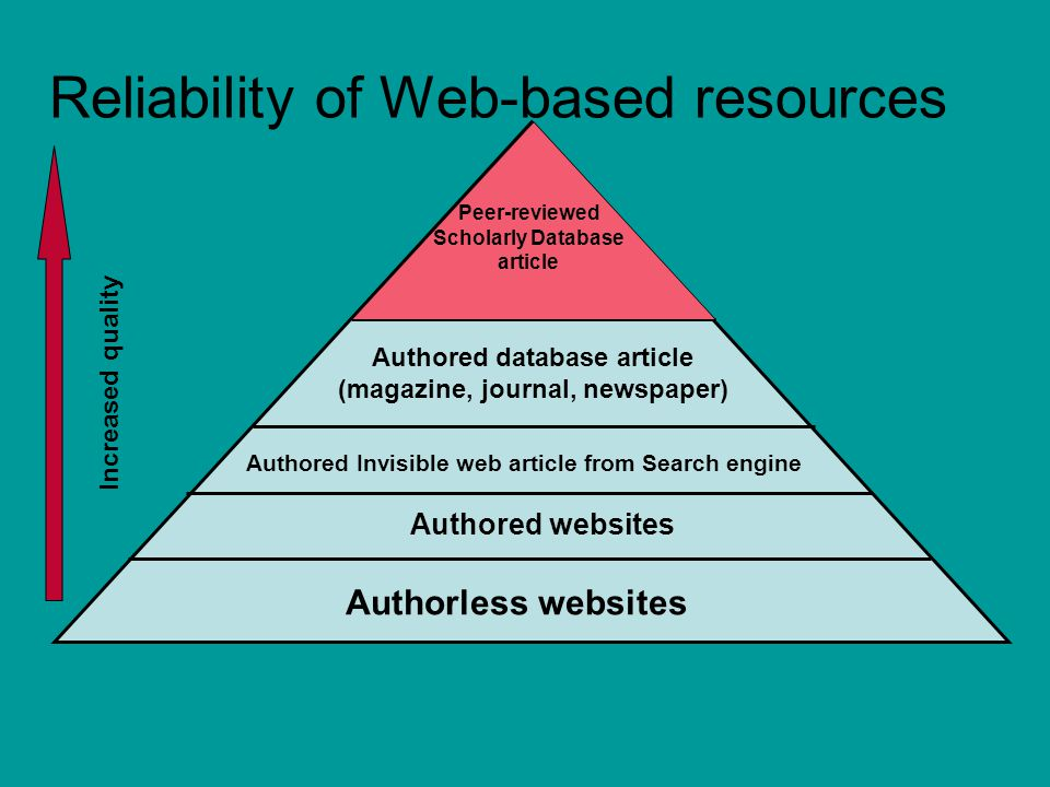 Reliability of Web-based resources