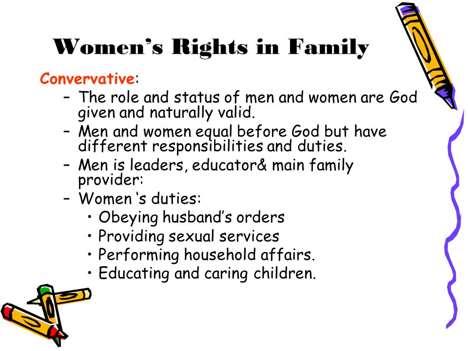 Women's Rights in Family