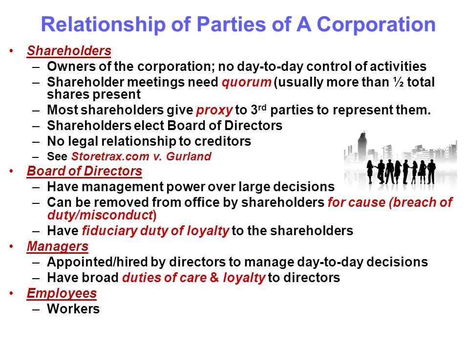 Relationship of Parties of A Corporation