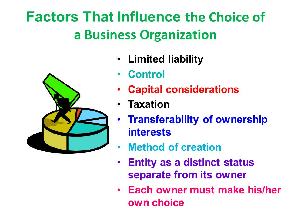 Factors That Influence the Choice of a Business Organization