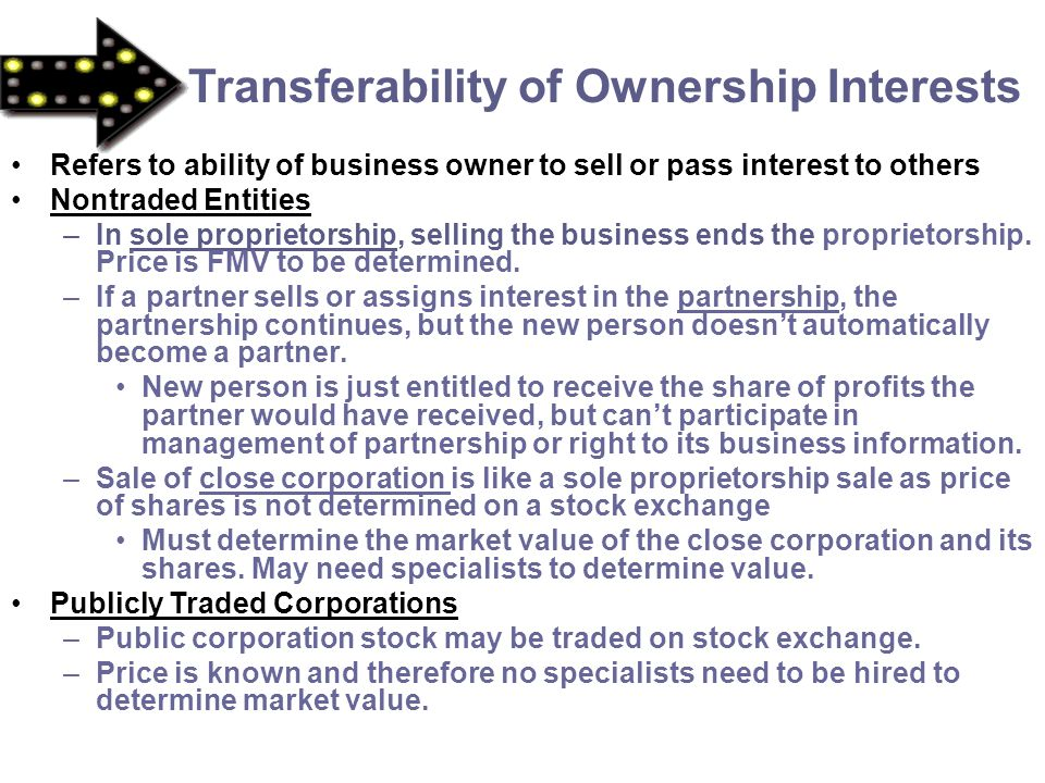 Transferability of Ownership Interests