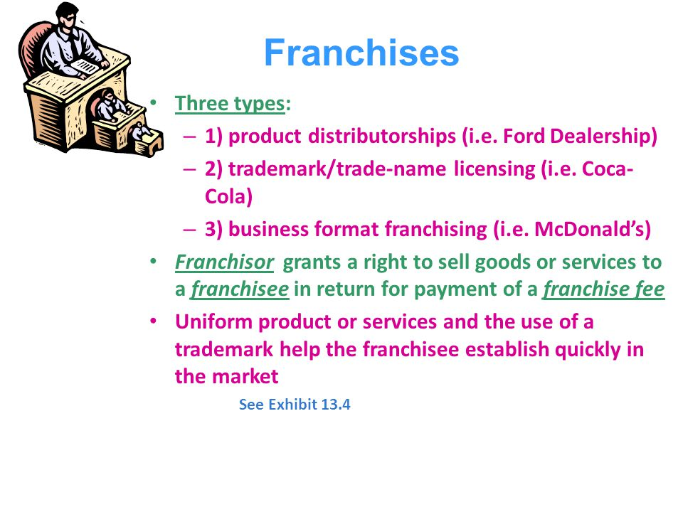 Franchises Three types: