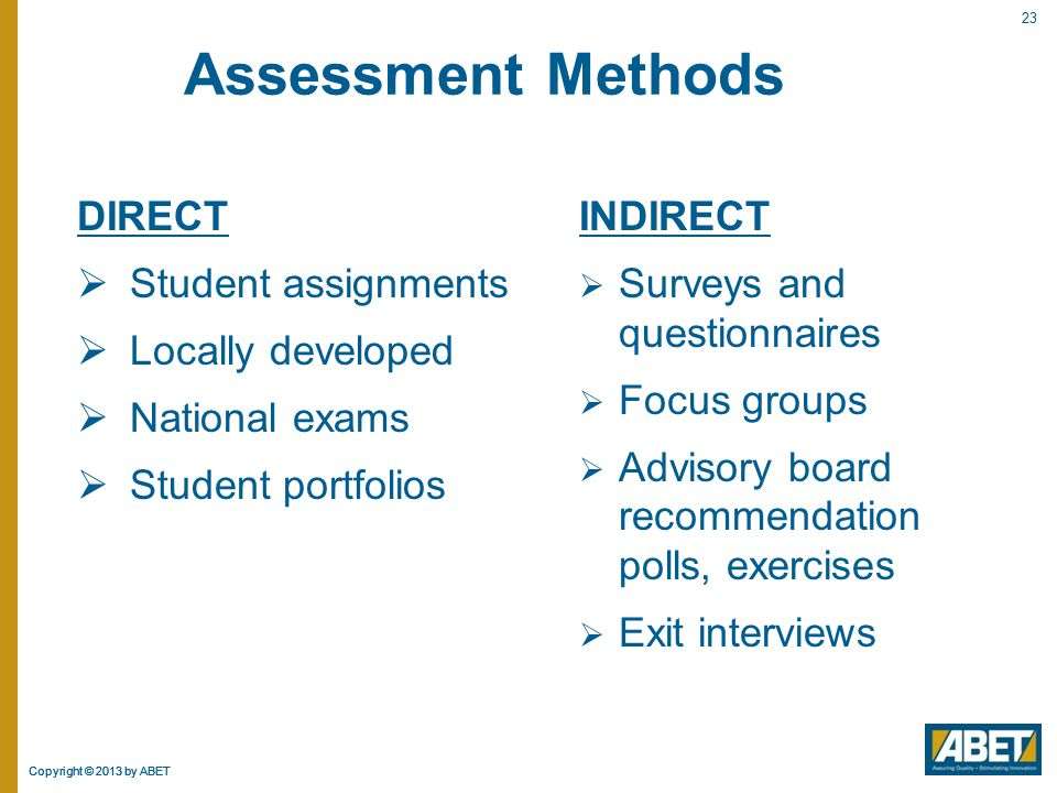 Assessment Methods DIRECT Student assignments Locally developed