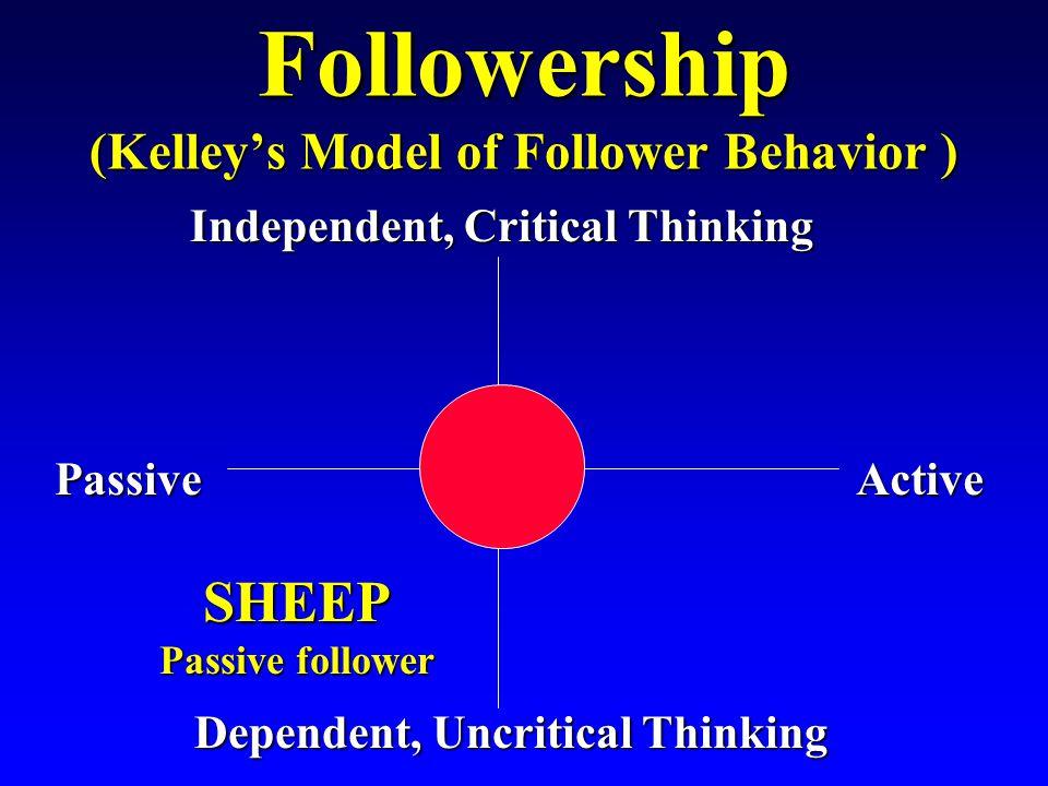 Followership (Kelley's Model of Follower Behavior )