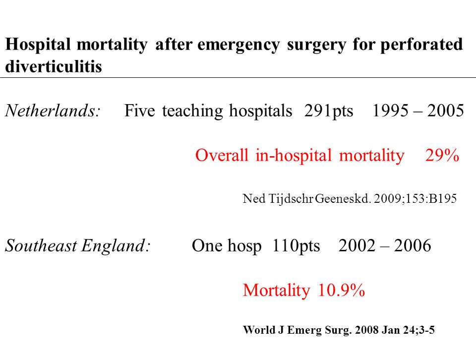 Netherlands: Five teaching hospitals 291pts 1995 – 2005