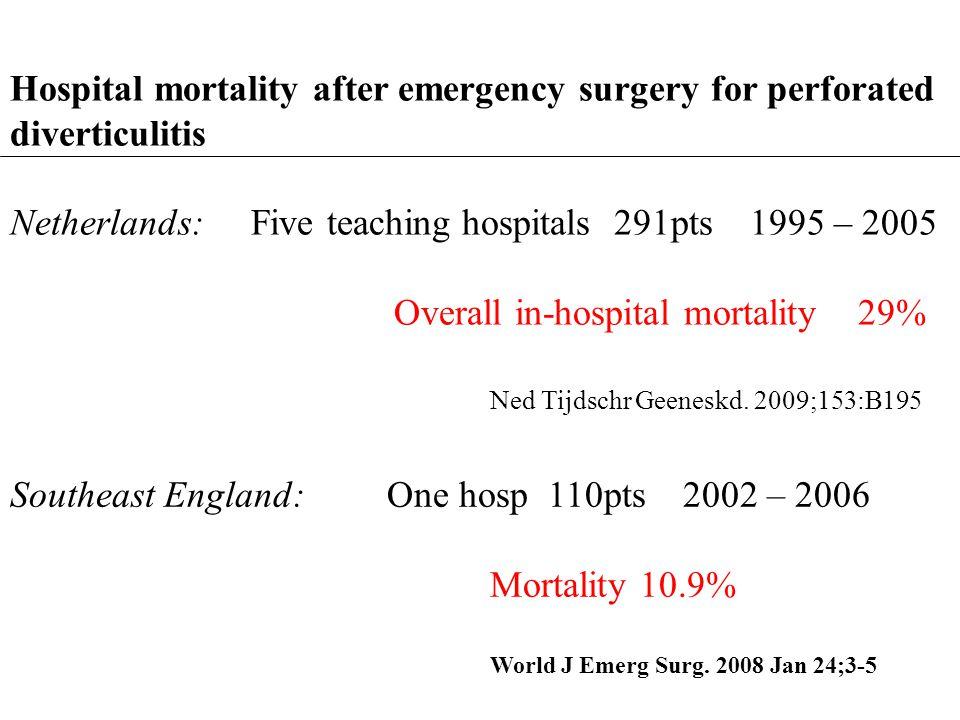 Netherlands: Five teaching hospitals 291pts 1995 – 2005
