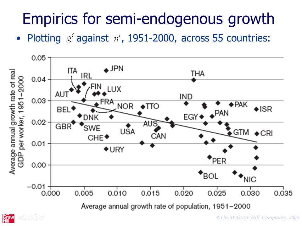 Empirics for semi-endogenous growth