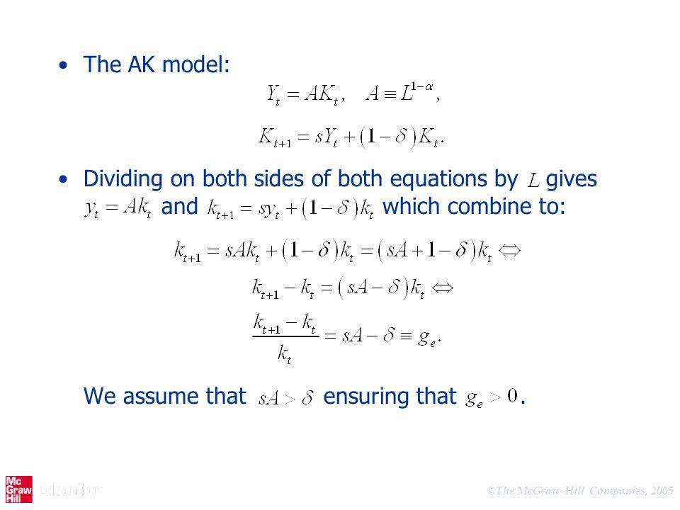 The AK model: