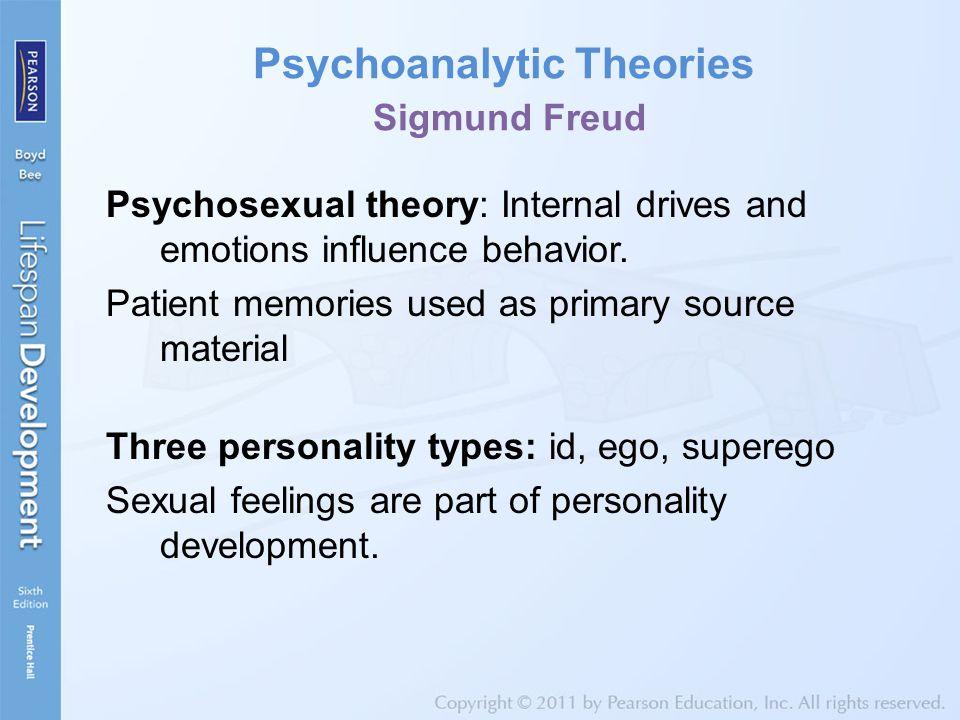 Psychoanalytic Theories Sigmund Freud
