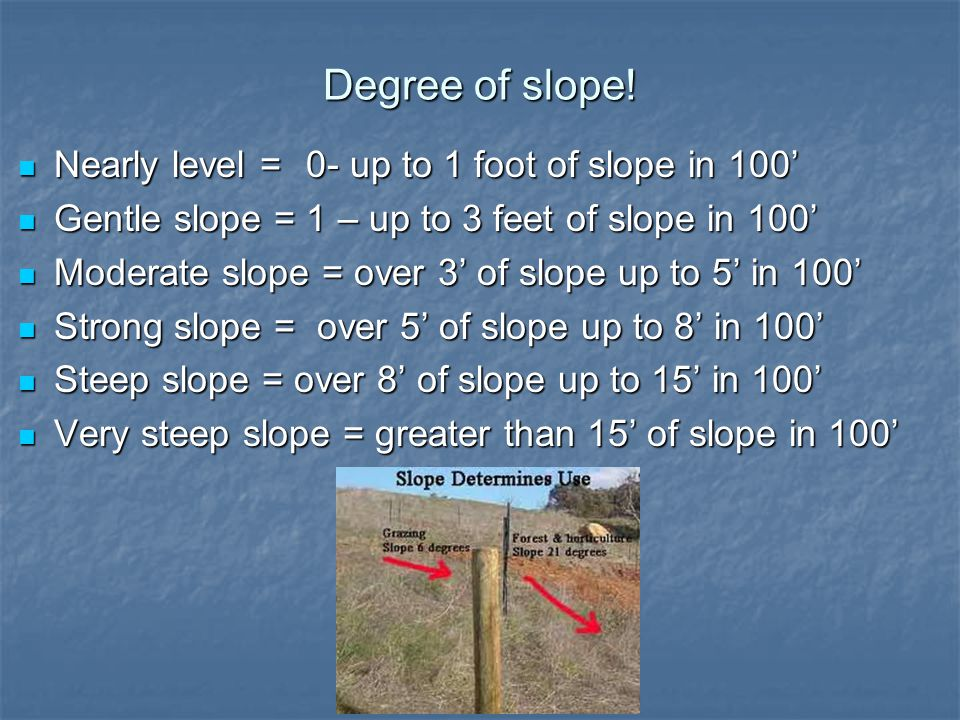Degree of slope! Nearly level = 0- up to 1 foot of slope in 100'