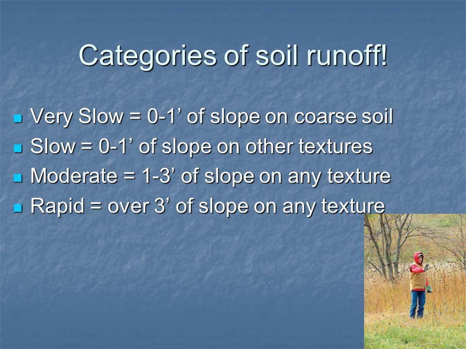 Categories of soil runoff!