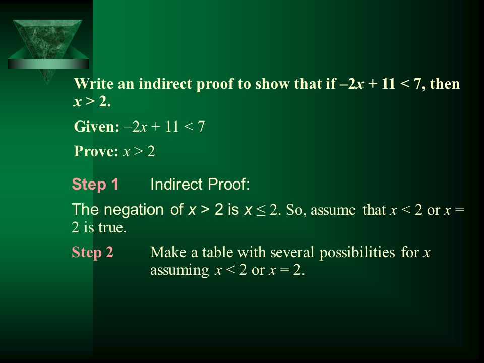 Write an indirect proof to show that if –2x + 11 < 7, then x > 2.
