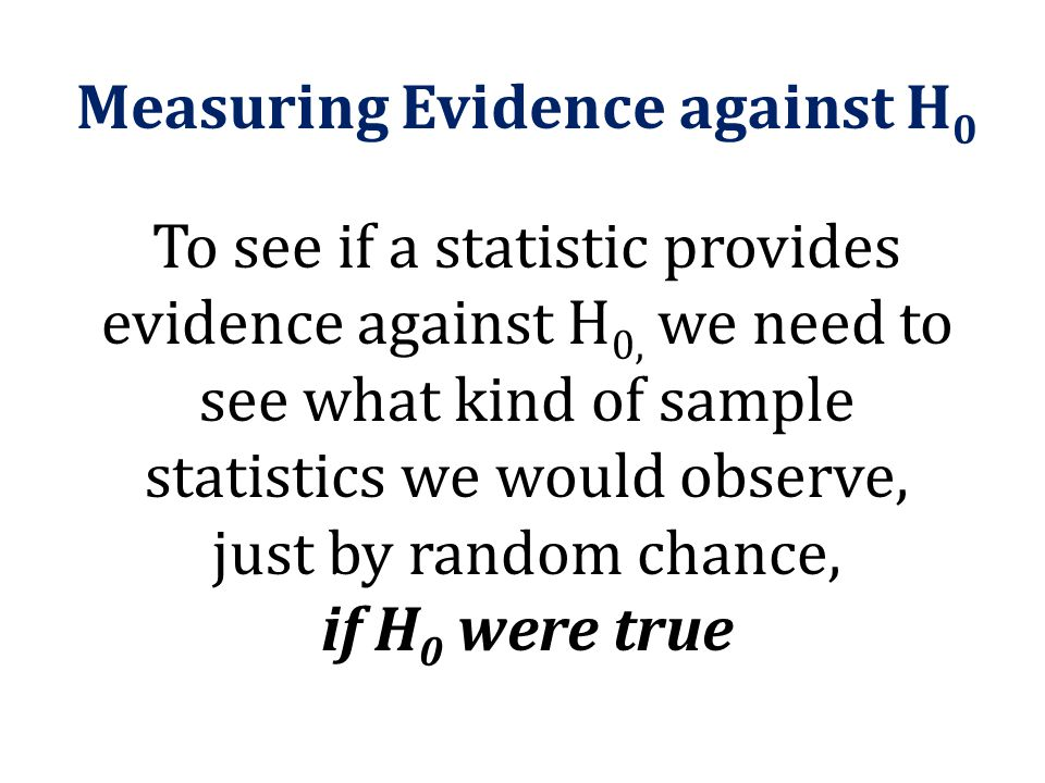 Measuring Evidence against H0