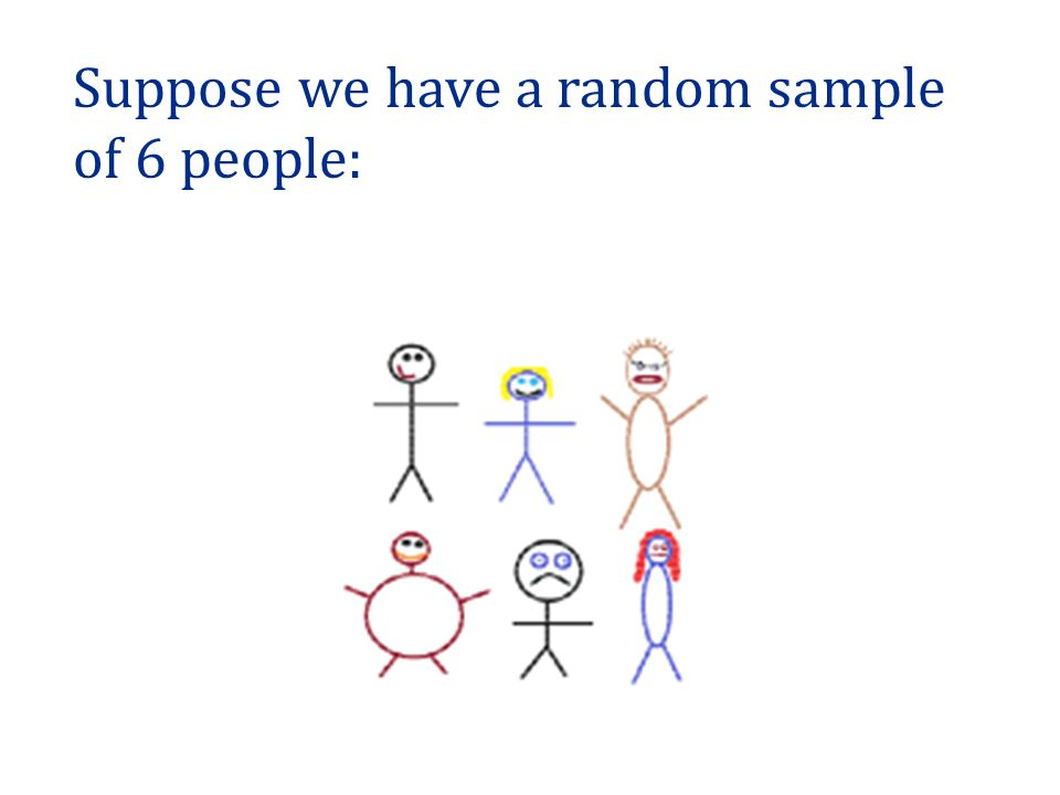 Suppose we have a random sample of 6 people:
