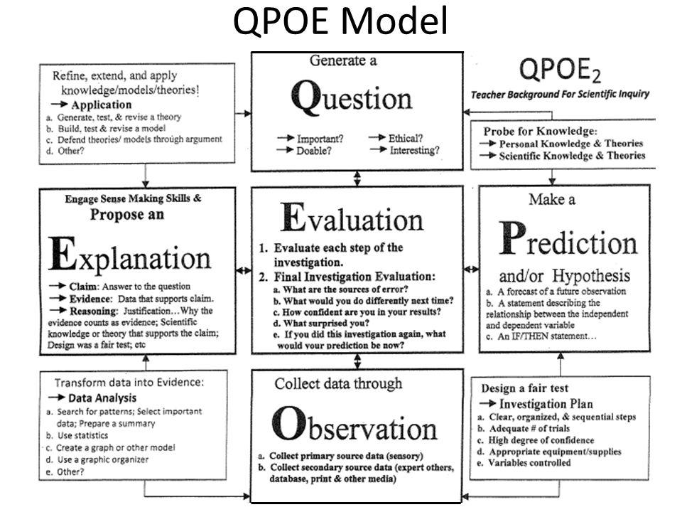 QPOE Model