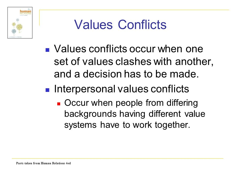 Values Conflicts Values conflicts occur when one set of values clashes with another, and a decision has to be made.