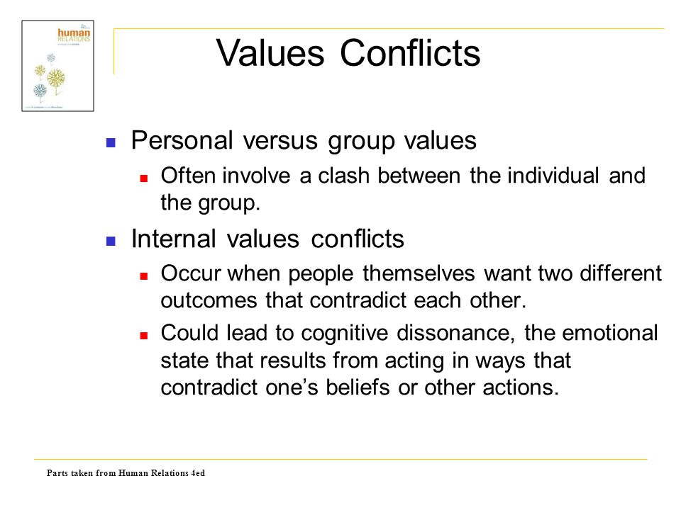 Values Conflicts Personal versus group values