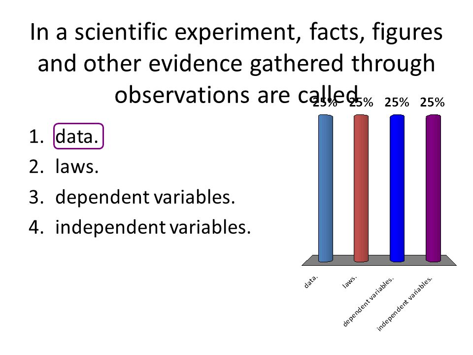 In a scientific experiment, facts, figures and other evidence gathered through observations are called