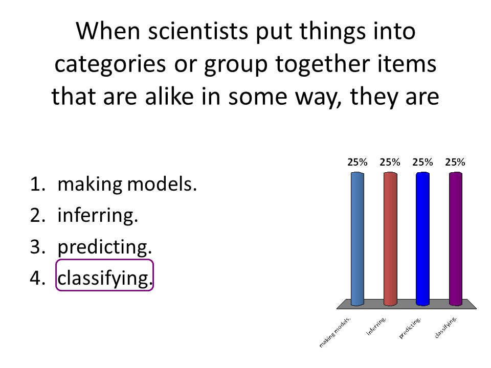 When scientists put things into categories or group together items that are alike in some way, they are