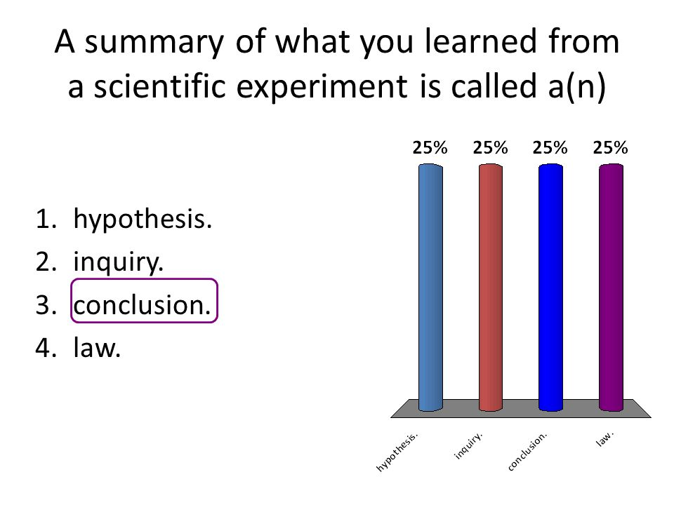 A summary of what you learned from a scientific experiment is called a(n)