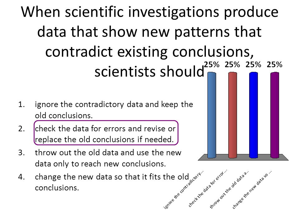When scientific investigations produce data that show new patterns that contradict existing conclusions, scientists should