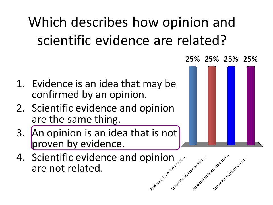 Which describes how opinion and scientific evidence are related