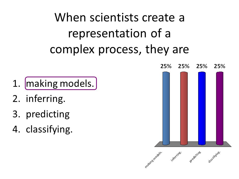 When scientists create a representation of a complex process, they are
