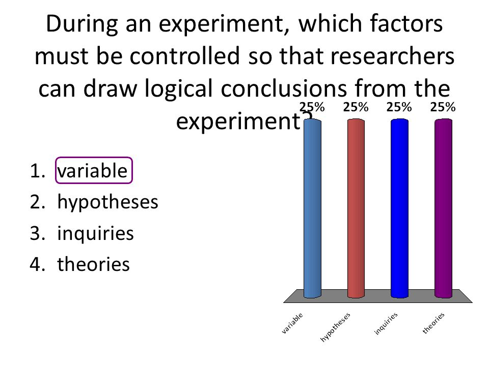 During an experiment, which factors must be controlled so that researchers can draw logical conclusions from the experiment