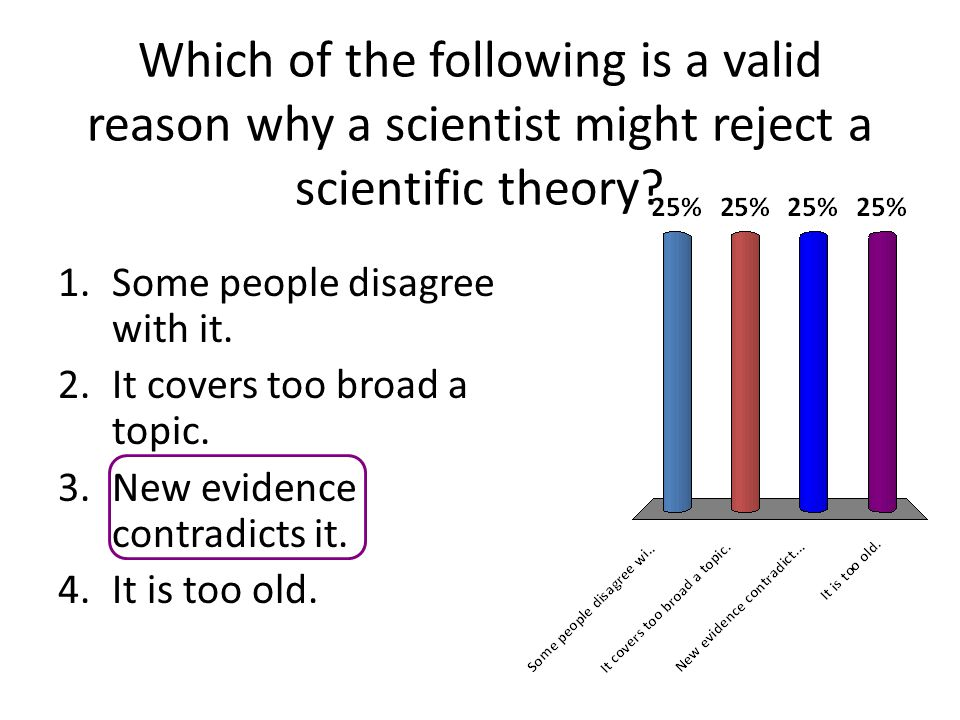 Which of the following is a valid reason why a scientist might reject a scientific theory