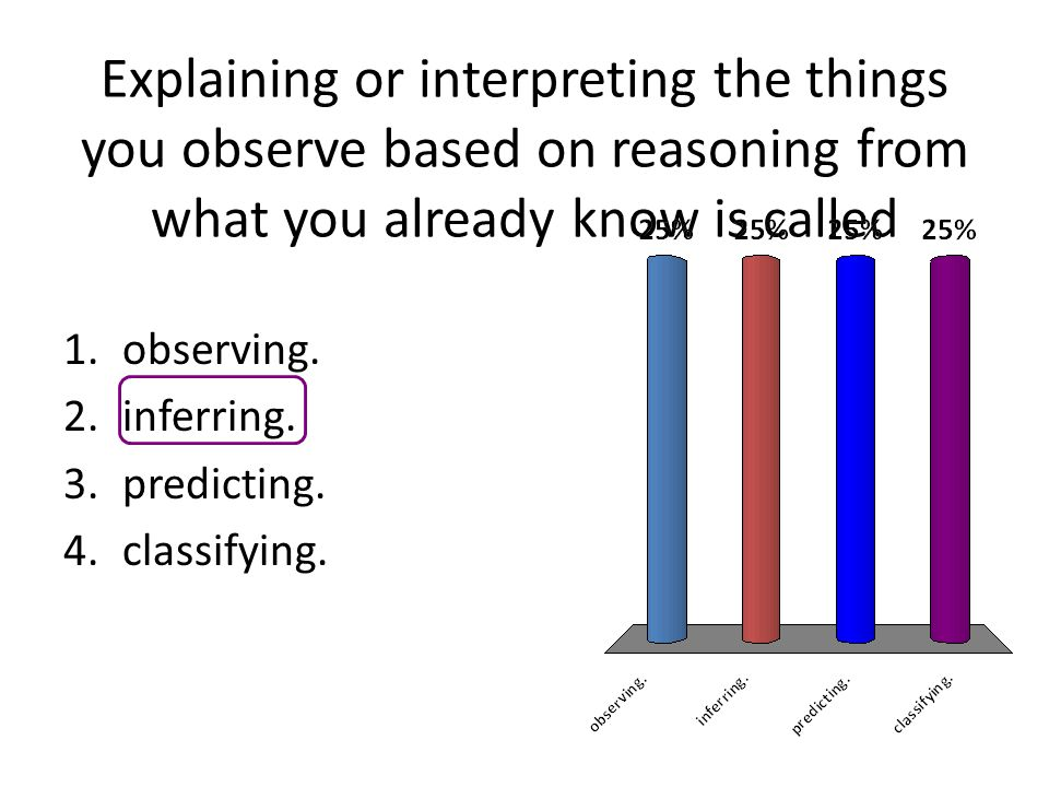 Explaining or interpreting the things you observe based on reasoning from what you already know is called
