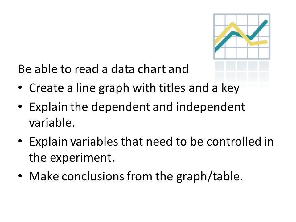 Be able to read a data chart and