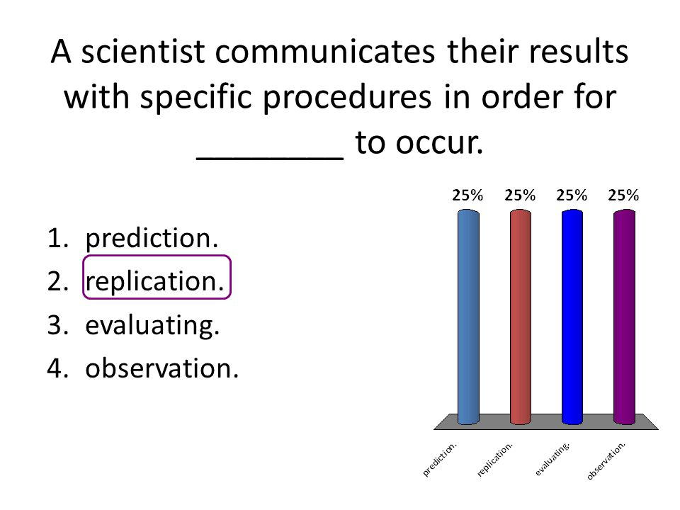 A scientist communicates their results with specific procedures in order for ________ to occur.