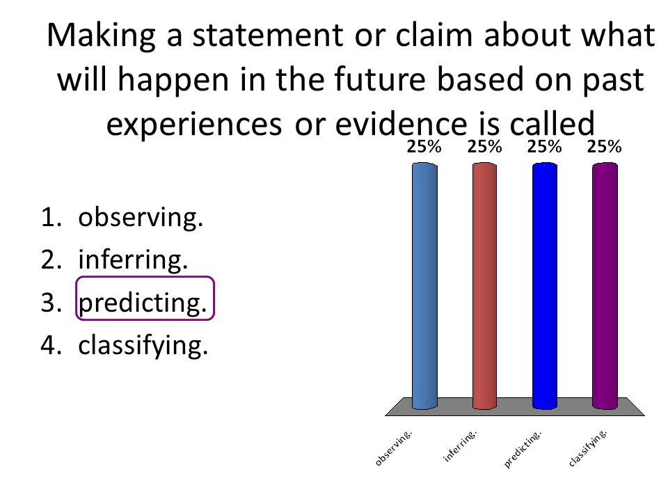 Making a statement or claim about what will happen in the future based on past experiences or evidence is called
