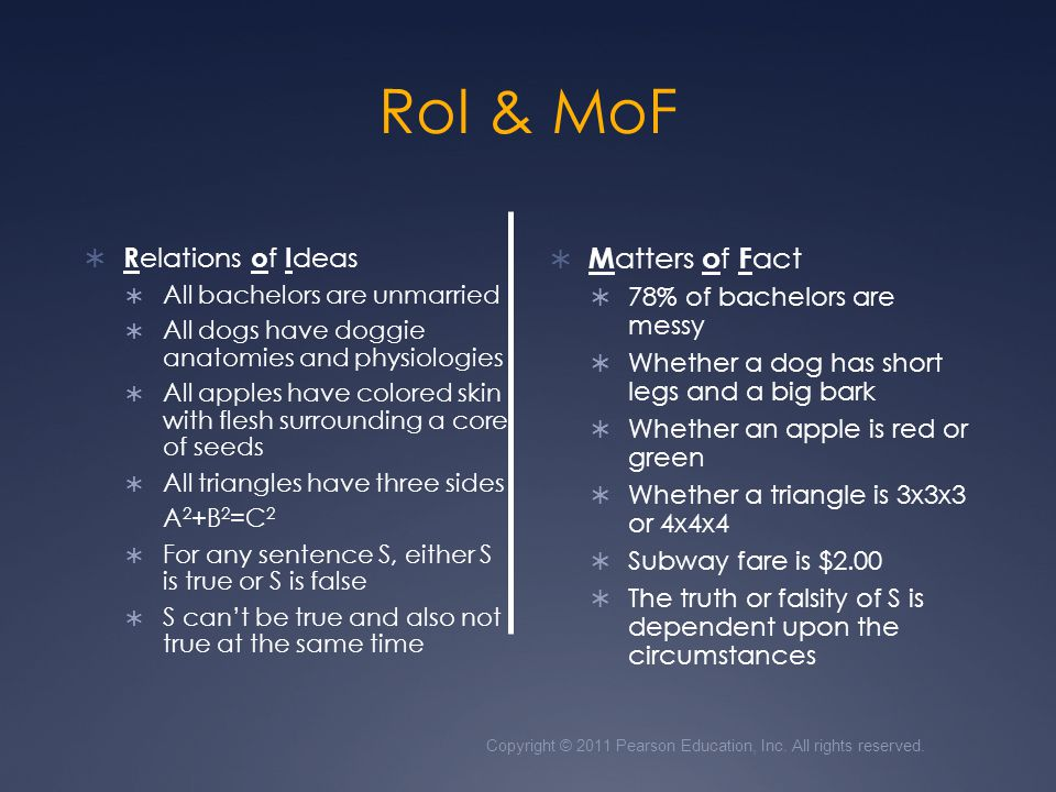 RoI & MoF Matters of Fact Relations of Ideas