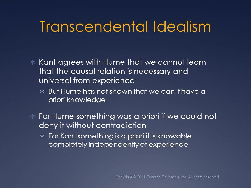 Transcendental Idealism