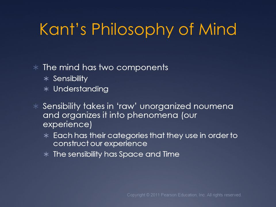 Kant's Philosophy of Mind